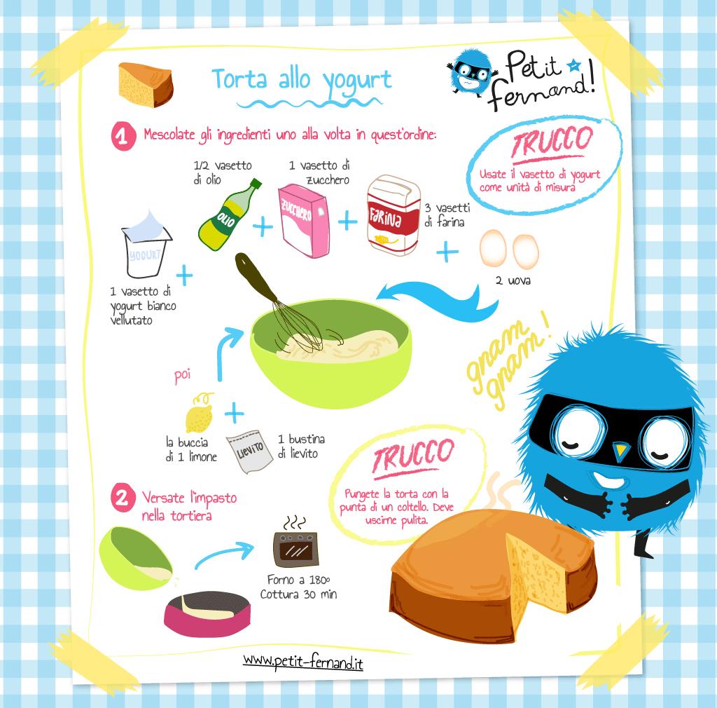 ricetta torta allo yogurt