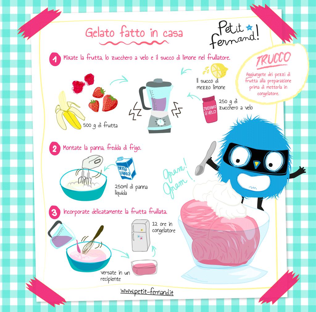ricetta gelato