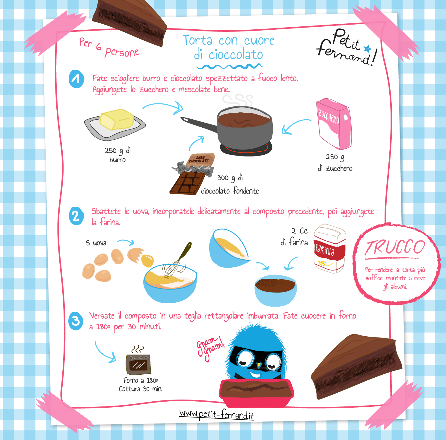 ricetta torta cuore di cioccolato