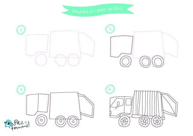 Disegni Da Colorare Camion Dei Rifiuti Petit Fernand It