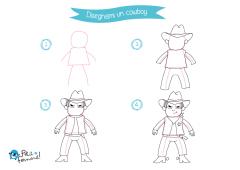 Disegno cowboy