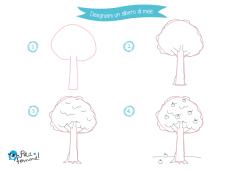 come disegnare un albero di mele