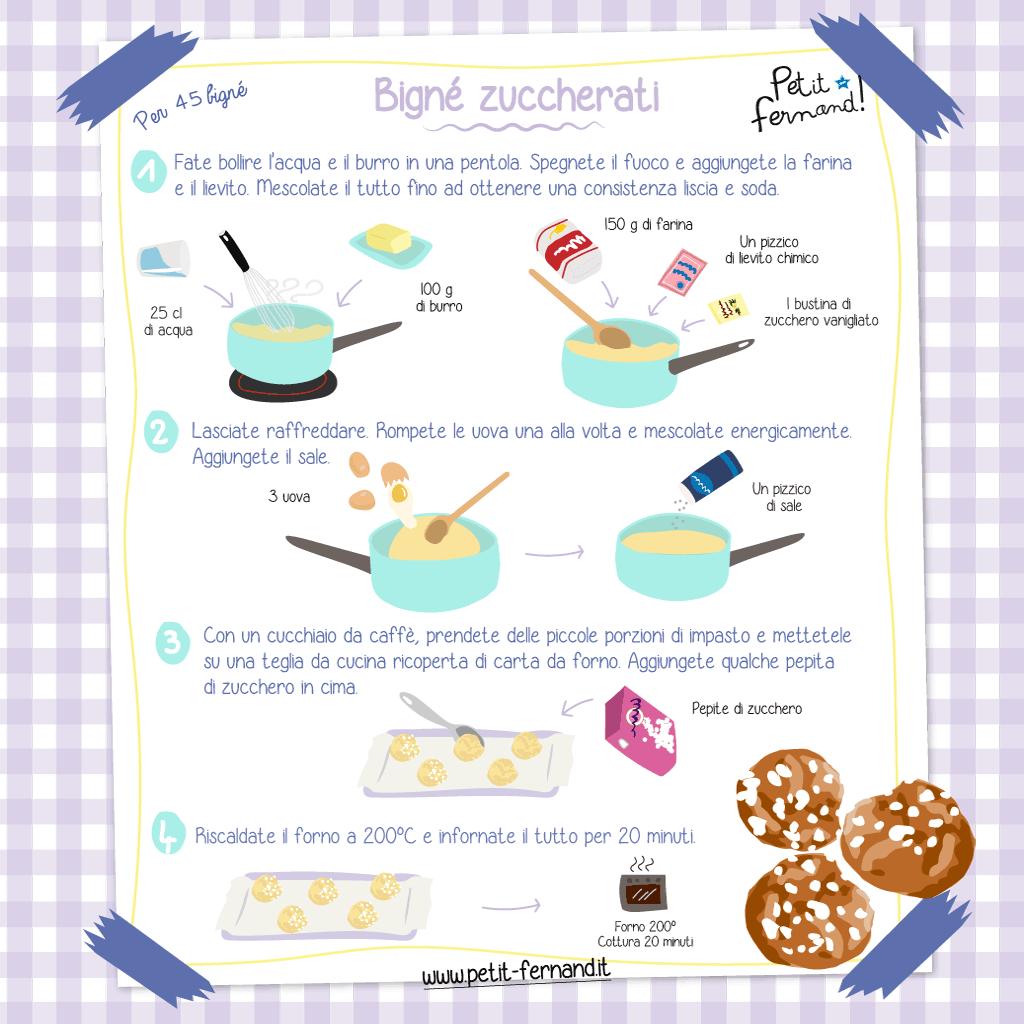 ricetta dei bigné zuccherati