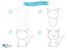 Disegni Da Scaricare E Colorare Animali Da Compagnia Petit Fernand
