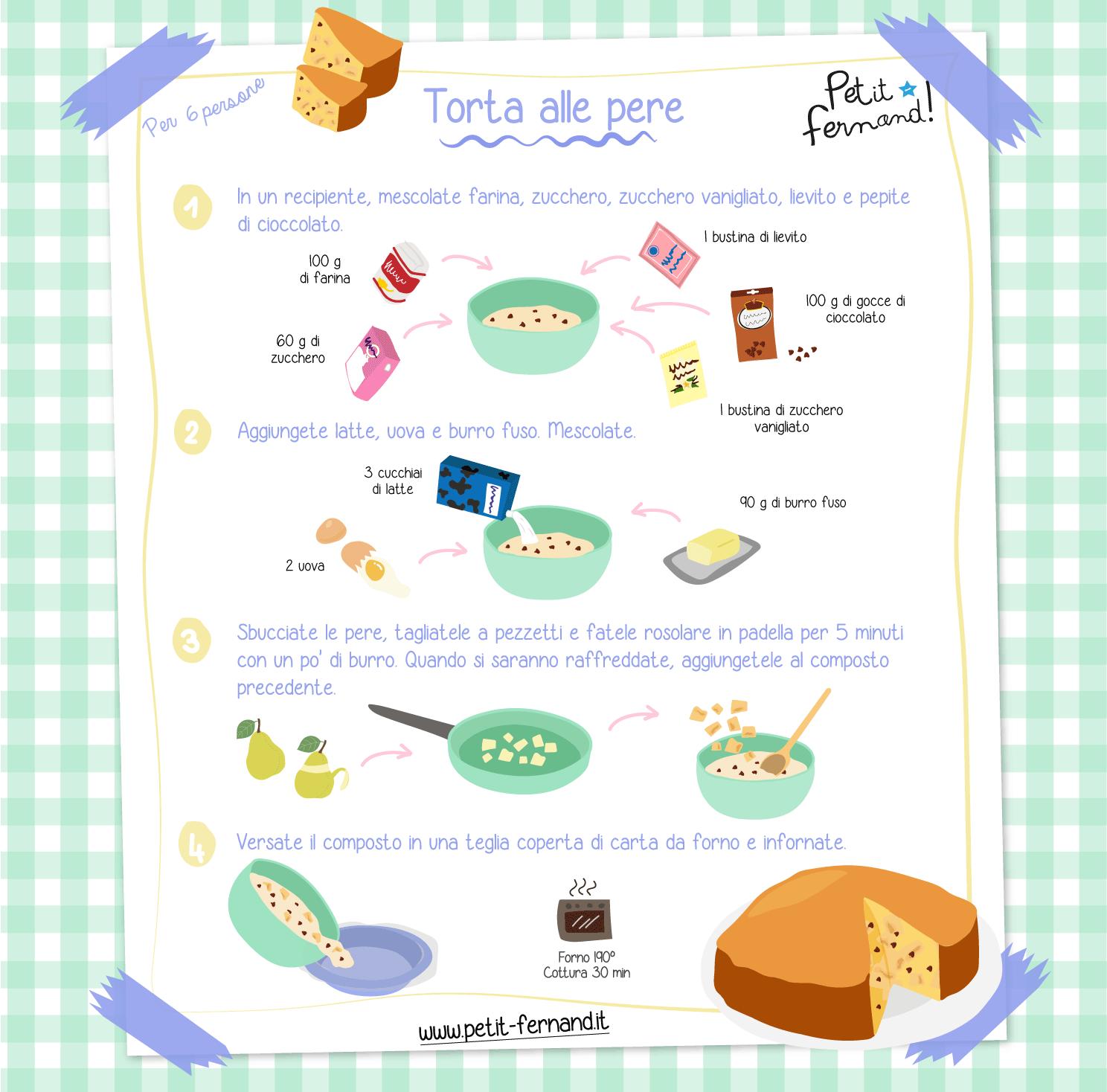 ricetta golosa torta alle pere