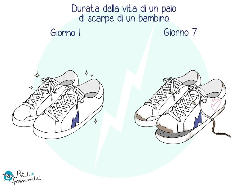 pretty nice 11529 731ff La vita delle scarpe da ginnastica dei bambini I Humour ...
