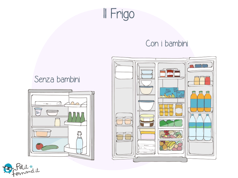 Il frigorifero diventa grande insieme alla famiglia