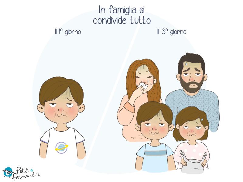 Il raffreddore in famiglia