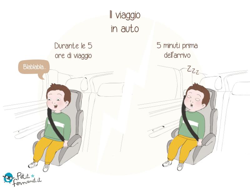 Il viaggio in auto
