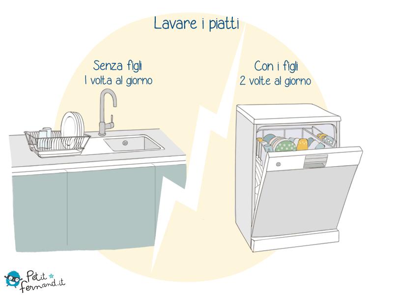 Lavare i piatti con e senza figli